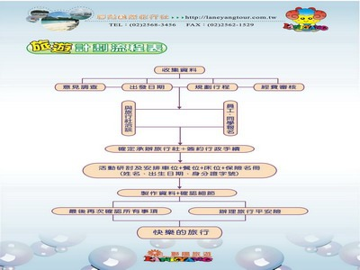 聯陽國際旅行社有限公司相關照片1