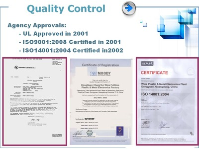 QC Control
