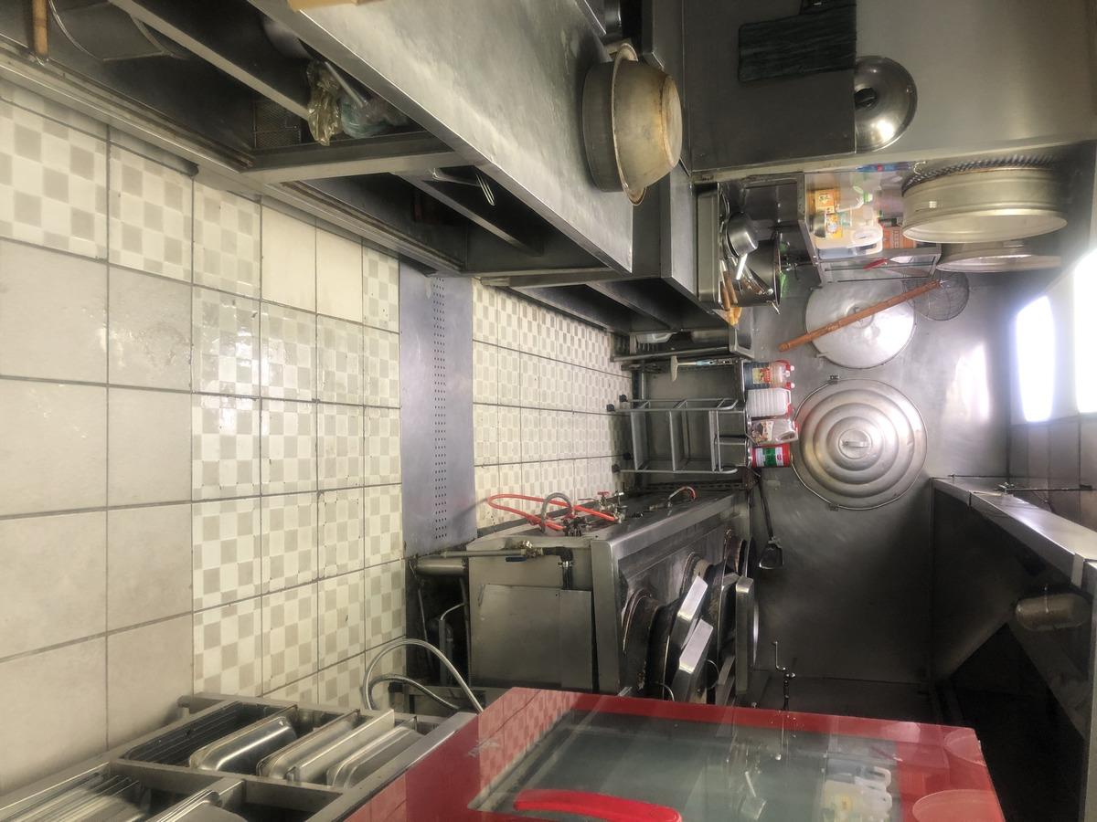 廚房工作環境示意圖