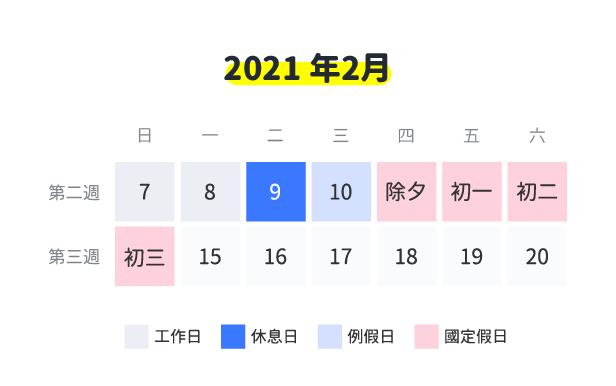 僱用春節臨時工讀生2021年2月排班示意圖