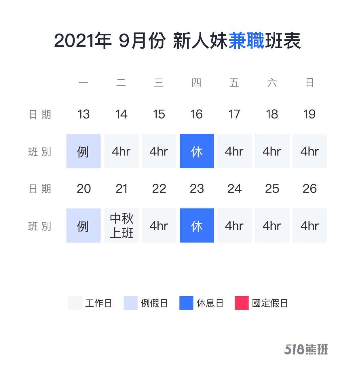 2021年9月兼職人員排班班表