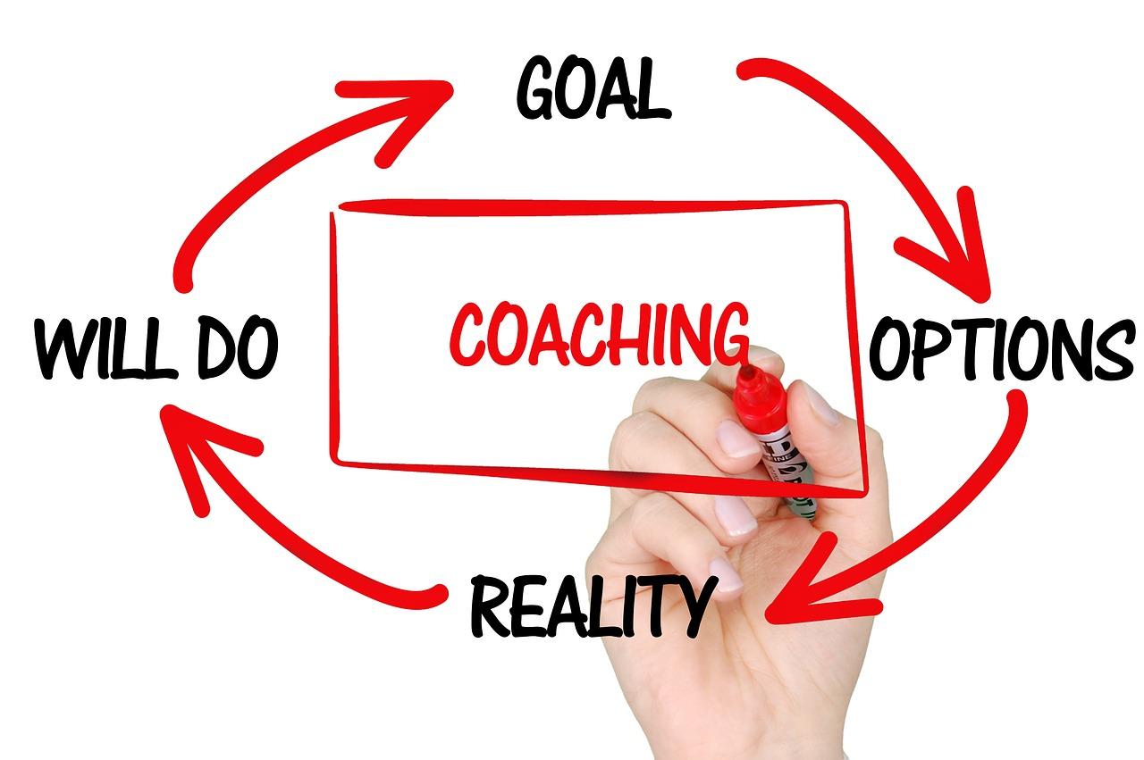上通經理、下達專員,人人必備的4個領導技能,帶領自己走向成功!