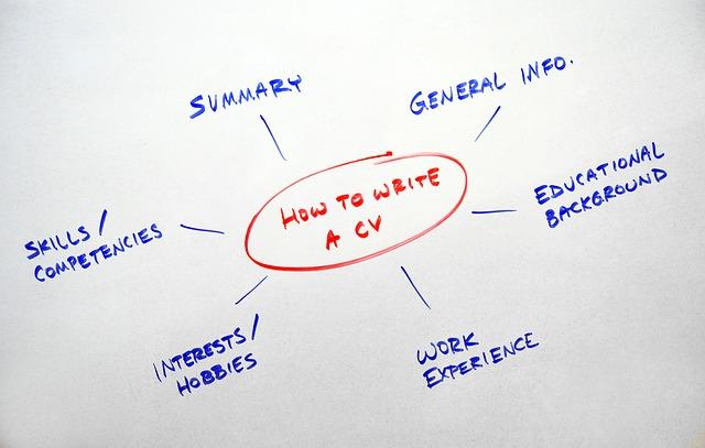 想去蘋果或微軟工作,英文履歷卻讓人捏把冷汗,不妨用真誠邁出第一步