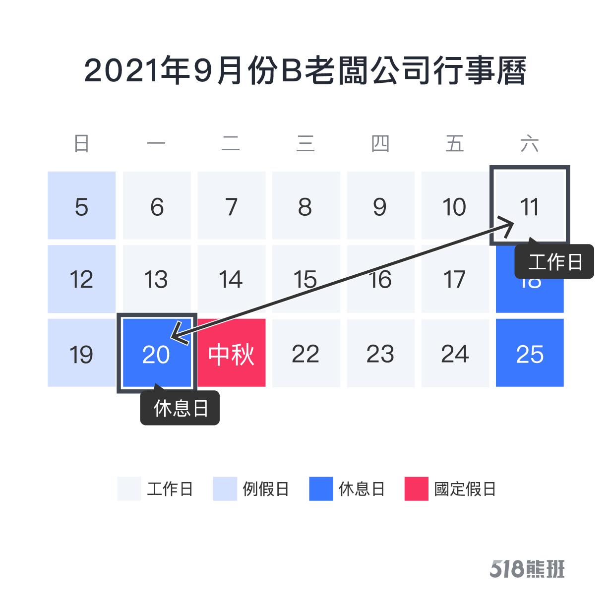 2021年9月份B老闆公司行事曆