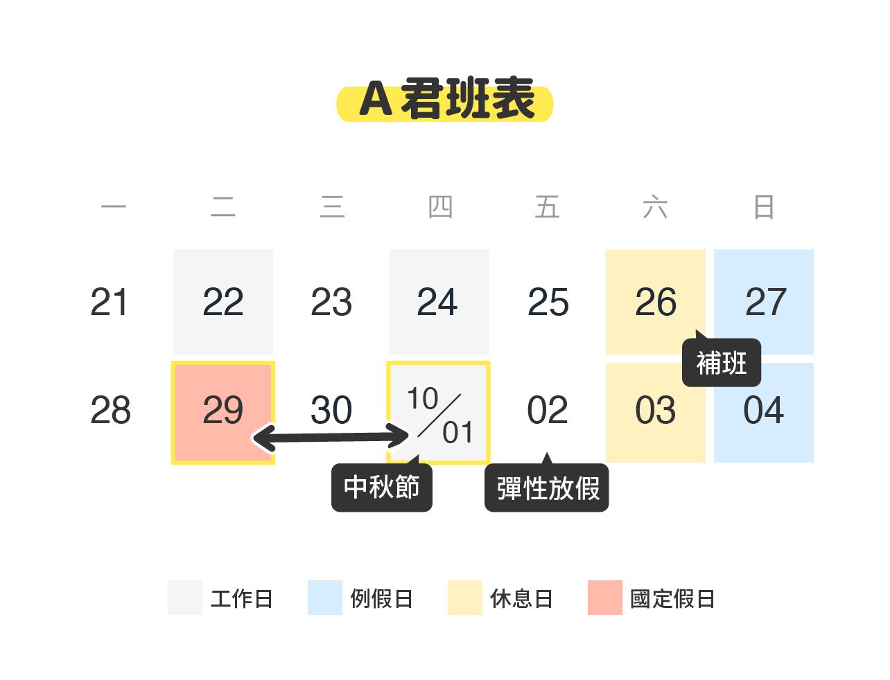 國定假日可以調移嗎?須先經過員工同意並指定日期
